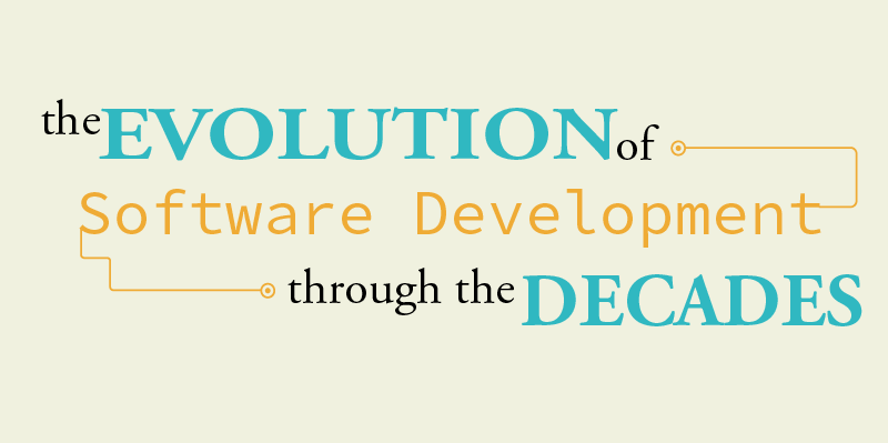 The Evolution of Software Development through the Decades