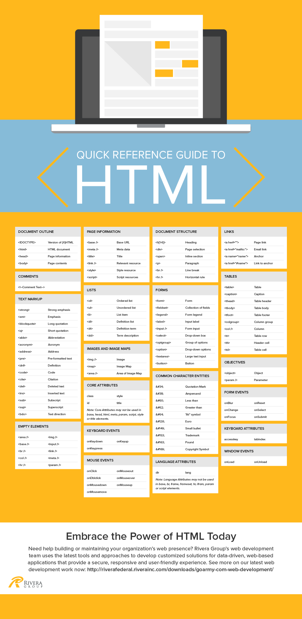 Quick Reference Guide to HTML5
